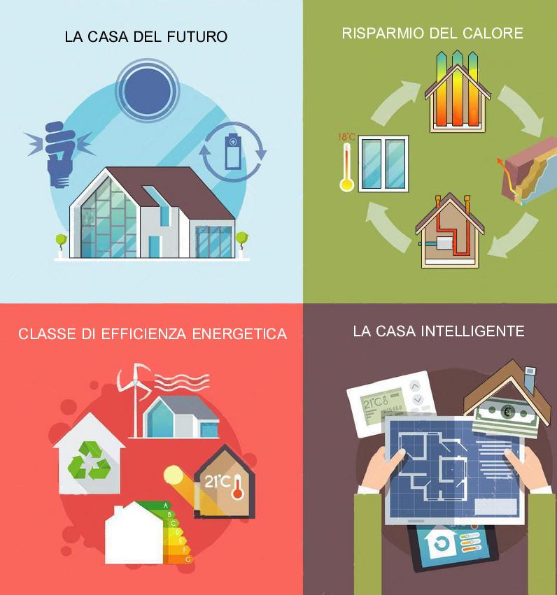 Consulenza Energetica per Efficienza e Risparmio energetico